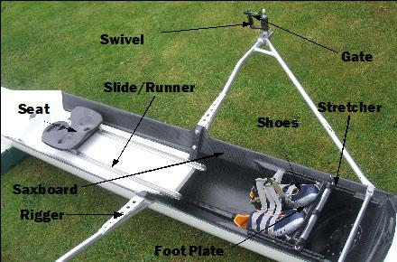 inside a rowing boat